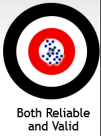 Reliability Concerns For Classroom Summative Assessment Blog Naiku Examples and recommendations for validity evidence. classroom summative assessment